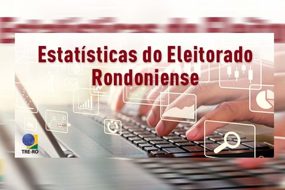Rondônia tem mais de um milhão de eleitores aptos a votar nas próximas eleições