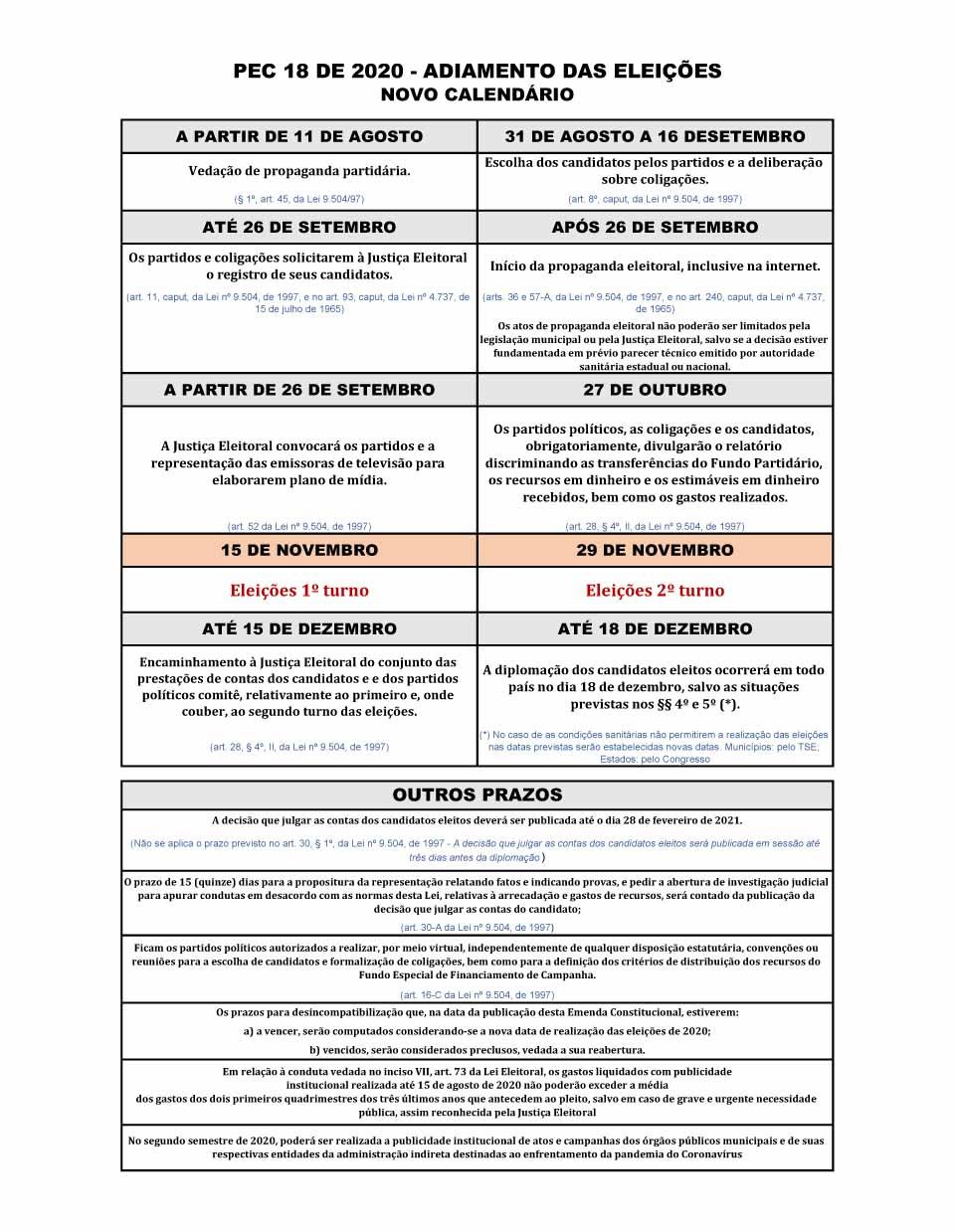 Expectativa em Rondônia é para o prazo de desincompatibilização, 4 de julho, para saber quem se afastará de a função pública para poder concorrer